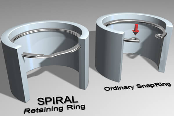 spiral retaining for bore