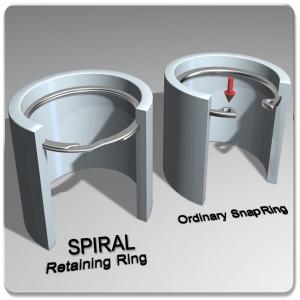 Self-Locking Spiral retaining rings