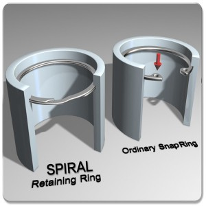 [Copy] Custom spiral retaining rings